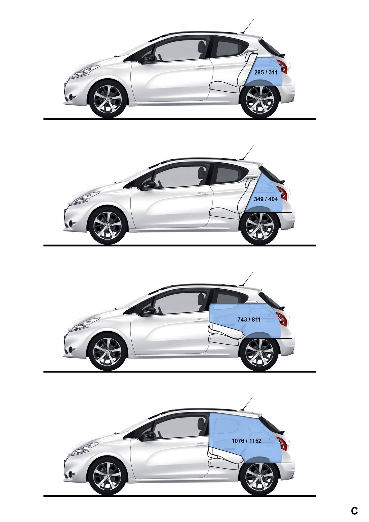 Ficha ténica del Peugeot 208